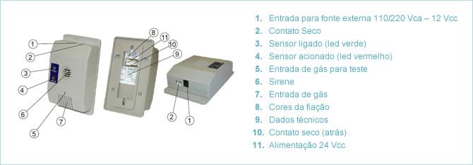 detector-vazamento-gas