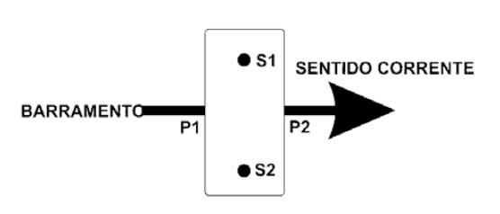 controlador-dpfc-esquema-de-ligacao