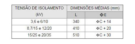 dimensoes-emenda-compacta-01