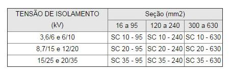 especificacoes-emenda-compacta-01