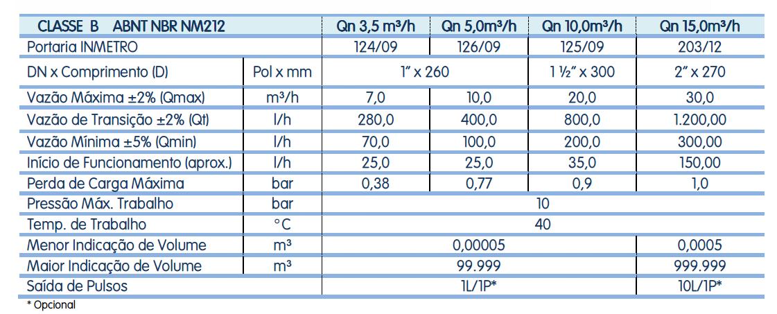 Multijato-ML-M170-Industrial-Performance