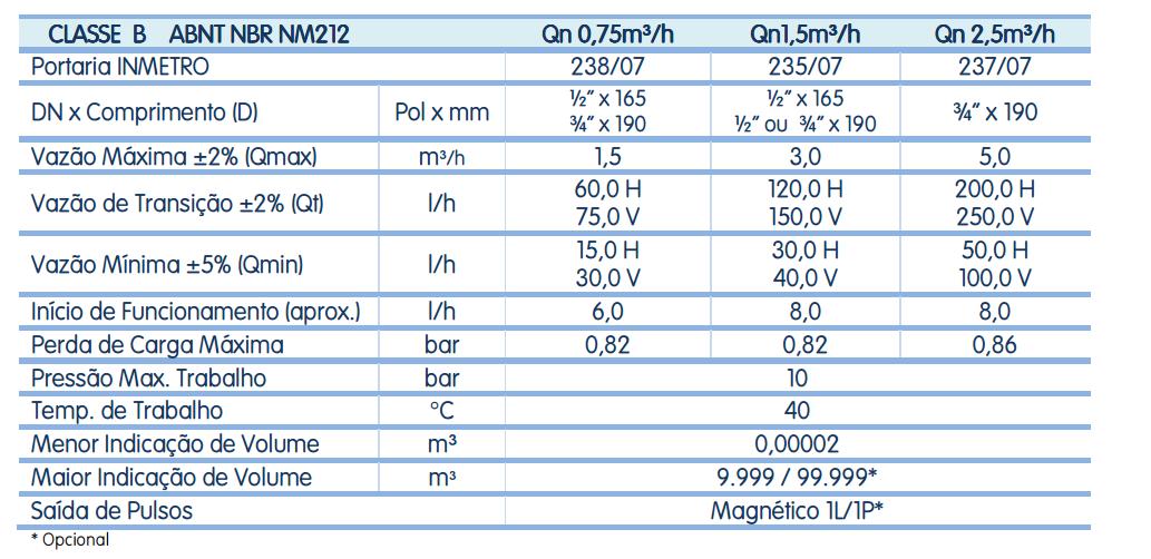 Multijato-ML-M170-RESIDENCIAL-Performance
