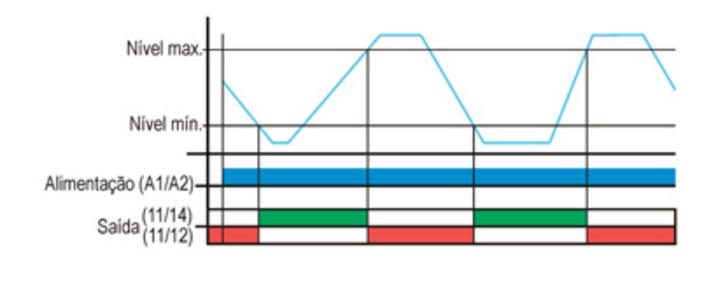 controle-de-nivel-diagrama-de-funcionamento-JPX-2