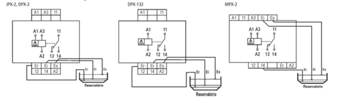 controle-de-nivel-diagrama-de-ligacao-JPX-2