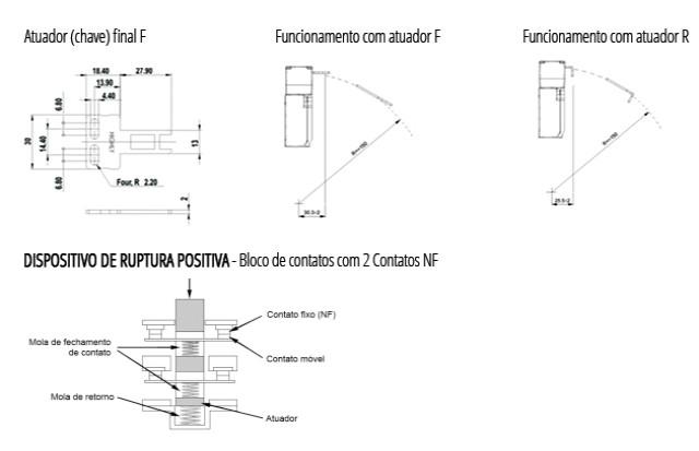 Interruptores-de-seguranca-ED-diagrama