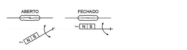 Mini-interruptores-de nivel-mecanicos-a-boia-RF-OH11F-diagrama