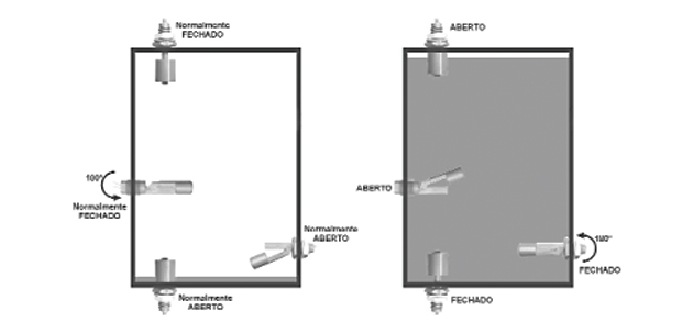 Mini-interruptores-de nivel-mecanicos-a-boia-RF-OH11F-instalacao