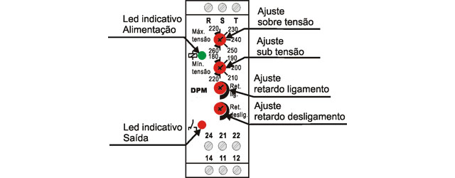 Monitores-de-tensao-trifasica-DPM-1-ajustes