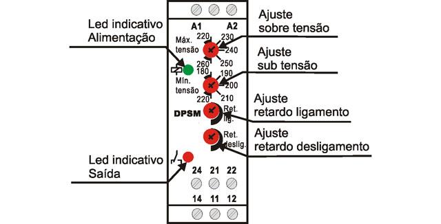 Supervisor-Monofasico-Tempo-Ajustavel-DPSM-1-dimensoes