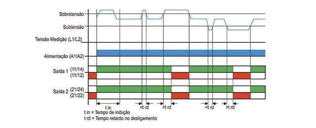 Supervisor-de-Tensao-Monofasico-MPX-199-diagrama
