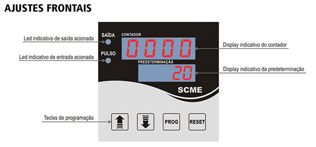 contadores-de-impulso-microprocessados-ajustes-frontais-img