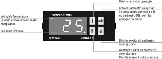 controlador-de-temperatura-e-umidade-tipo-GMS8-ajustes-frontais