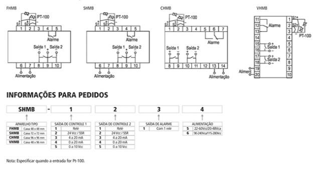 controladores-de-temperatura-microprocessados-FHMB-diagrama