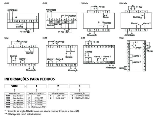 controladores-de-temperatura-microprocessados-GHM-diagrama
