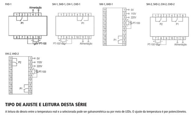 controladores-temperatura-analogicos-FHD-diagrama