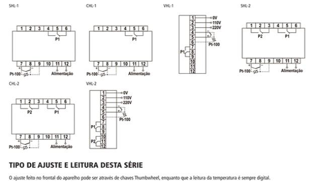 controladores-temperatura-analogicos-indicacao-digital-SHL-diagrama
