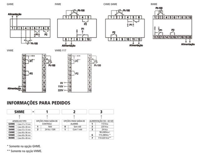 controladores-temperatura-microprocessados-linha-economica-GHME-diagrama