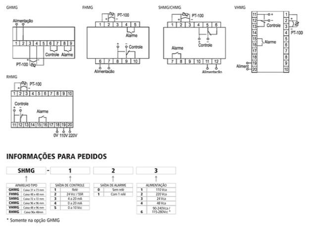 controladores-temperatura-microprocessados-linha-economica-GHMG-diagrama