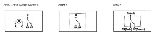 controles-nivel-eletromecanicos-APNC-1-diagrama