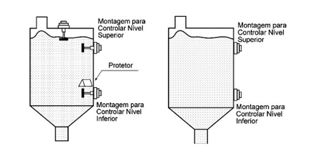 controles-nivel-eletromecanicos-APNC-instalacao