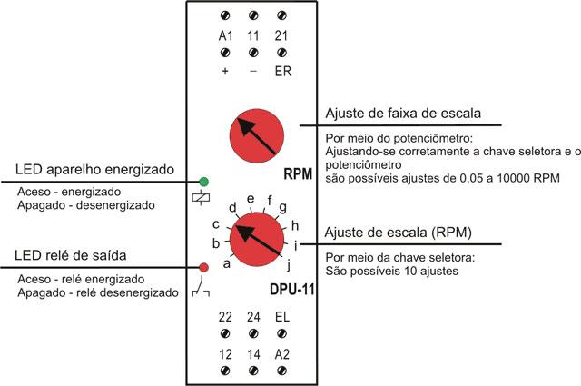 detectores-de-movimento-JPU-1-ajustes-frontais
