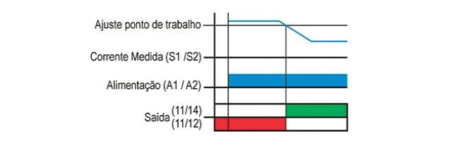 detectores-de-resistencia-queimada-JPIB-1-diagrama-funcionamento