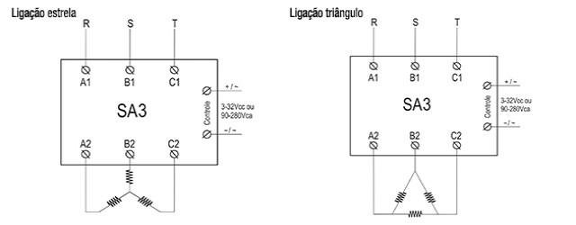 rele-de-estado-solido-trifasico-SA3-diagrama