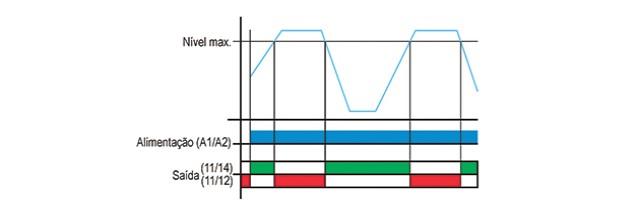 rele-de-nivel-eletronico-Microprocessado-DPX-124-diagrama