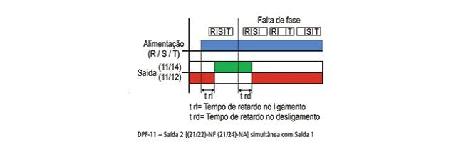reles-de-Falta-de-fase-com-ou-sem-neutro-JPFN-1-diagrama