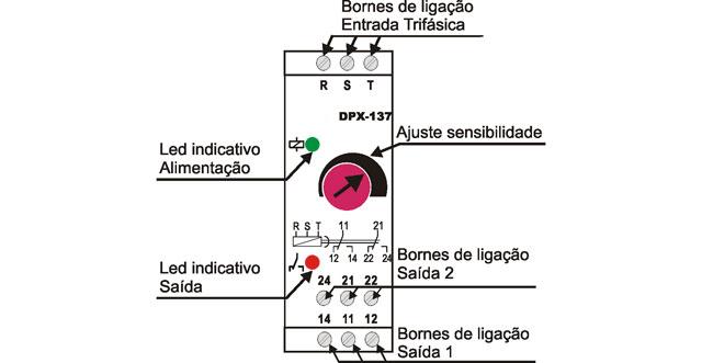 reles-de-falta-e-sequencia-de-fase-DPX-137-ajustes-frontais