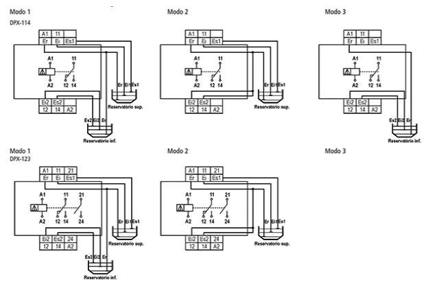 reles-de-nivel-eletronicos-microprocessados-DPX-114-ligacao