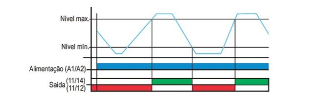 reles-de-nivel-eletronicos-microprocessados-JPX-2-diagrama