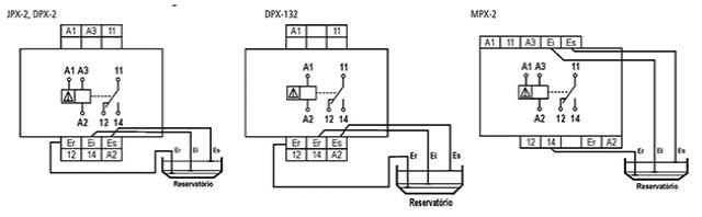 reles-de-nivel-eletronicos-microprocessados-JPX-2-ligacao