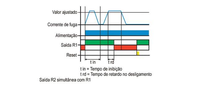 reles-de-protecao-contra-fuga-a-terra-EPIT-1-diagrama