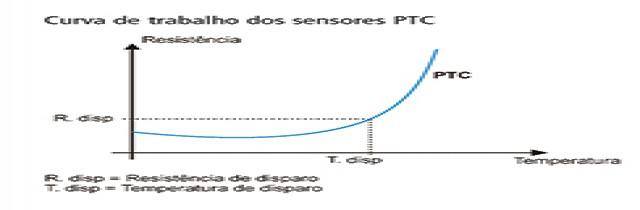 reles-de-protecao-termica-DPT-1-diagrama