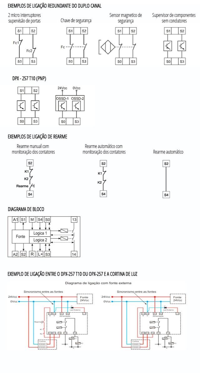 reles-de-seguranca-para-parada-de-emergencia-DPX-257-diagrama-ligacao