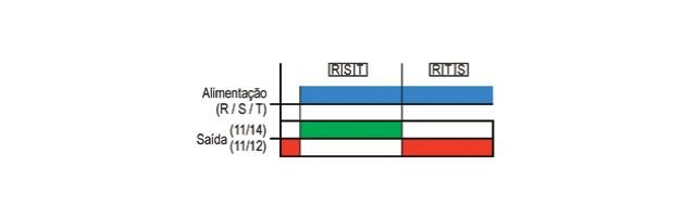 reles-de-sequencia-de-fase-JPG-1-diagrama