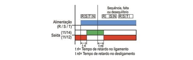 reles-de-sequencia-e-falta-de-fase-JPX-75-diagrama