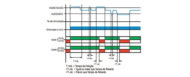 supervisor-de-tensao-monofasico-DPX-99-diagrama