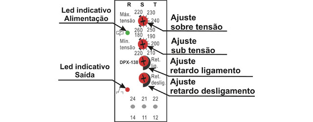 supervisor-trifasico-tempo-ajustavel-tipo-dpx-138-ajustes