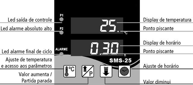 temporizador-controlador-microprocessado-tipo-sms-25-frontal