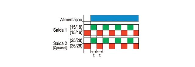 temporizadores-eletronicos-ciclicos-para-sinalizacao-tipo-jtcg-dtcg-e-mtcg-funcionamento