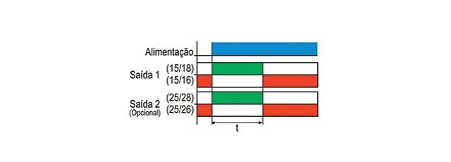 temporizadores-eletronicos-com-impulso-na-energizacao-tipo-jti-dti-mti-jtif-jtir-dtif-dtir-e-mtir-funcionamento