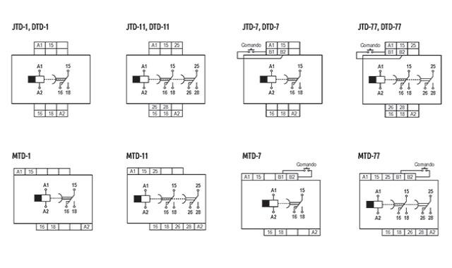 temporizadores-eletronicos-com-retardo-na-desenergizacao-tipo-jdt-7-77-dtd-7-77-e-mtd-7-77-ligacao