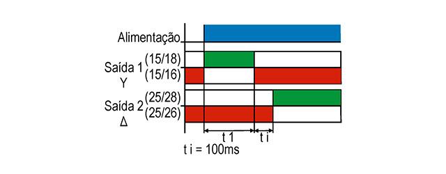 temporizadores-eletronicos-para-partida-estrela-triangulo-tipo-jty-dty-e-mty-funcionamento