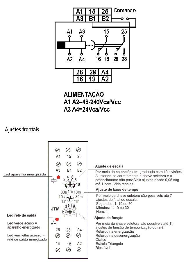 temporizadores-multifuncao-12-funcoes-tipo-jtm-e-dtm-ajustes