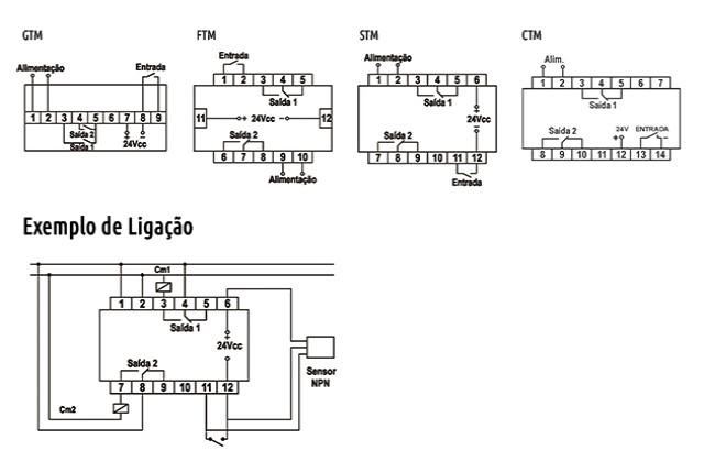 temporizadores-multifuncao-tipo-gtm-ftm-stm-e-ctm-ligacao