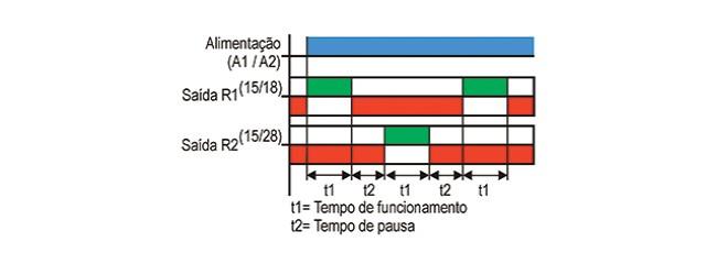 temporizadores-para-reversao-de-motores-tipo-jtrf-jtrr-dtrf-e-dtrr-funcionamento