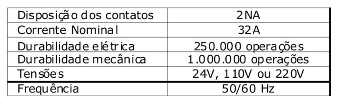 contator-bipolar-HX20-tabela