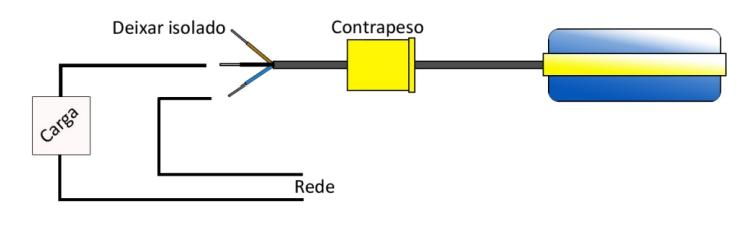 chave boia automática para controle de nível